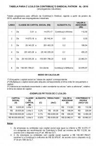 tabela_calculo